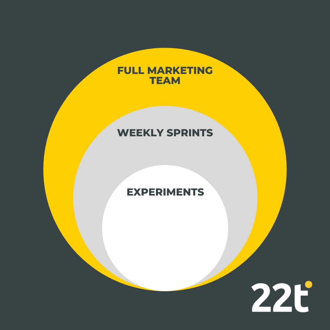 22tribes-digital-marketing